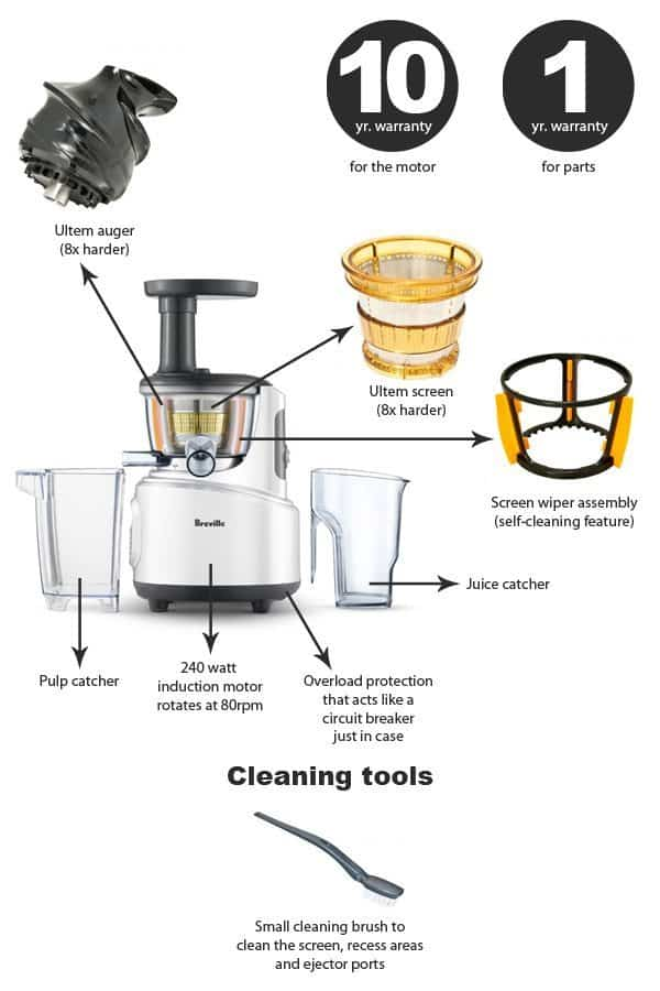 Witt By Kuvings Slow Juicer B6100s Review : Breville BJS600XL Fountain Crush Masticating Slow Juicer Review