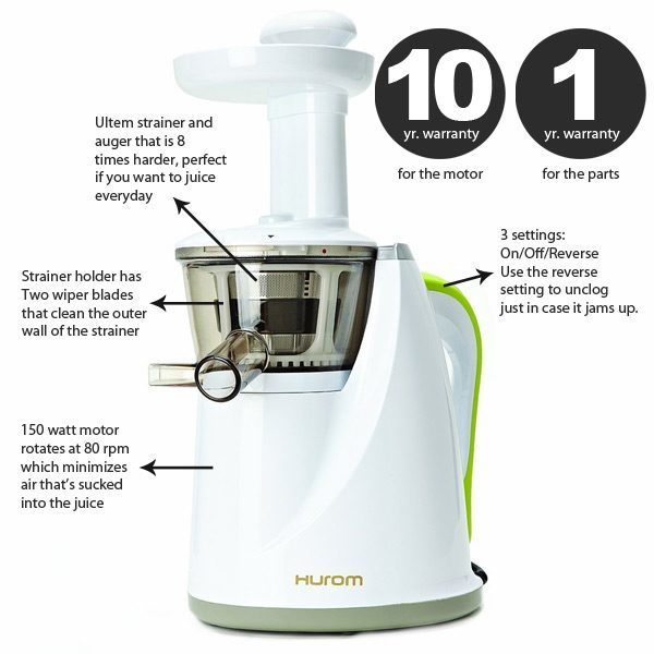 Hurom HU-100 Slow Juicer Review