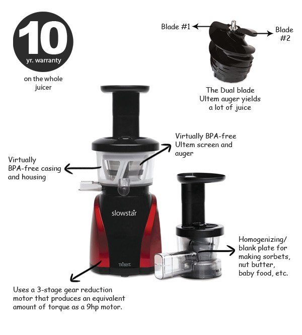 Tribest Slow Star Juicer Feature