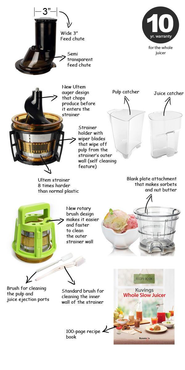 Kuvings Whole Slow Juicer Cleaning : Kuvings Whole Slow Juicer Review