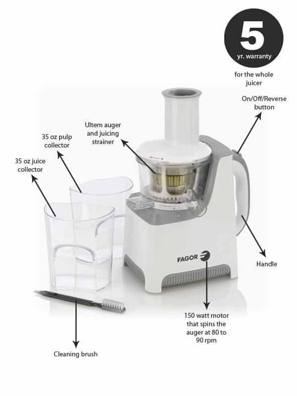Magic Slow Juicer Review : Fagor Slow Juicer Review