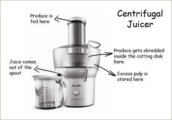 Centrifugal Juicer Illustration