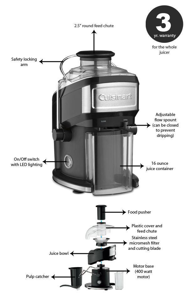 Cuisinart Cje500u Compact Juicer Home Decorating Ideas