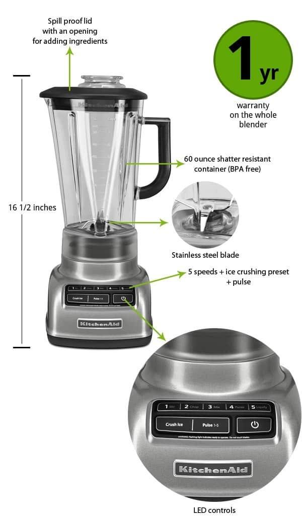 Kitchenaid 5 Speed Diamond Blender Review