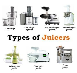 Slow Juicing Vs Fast Juicing : 7 Types of Juicers - The Ultimate Buying Guide