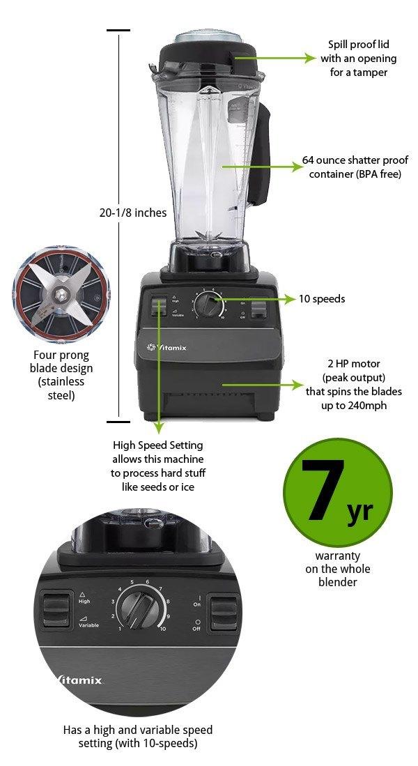 Vitamix 5200 Features